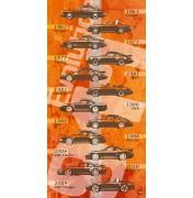 Timeline of 911 Evolution